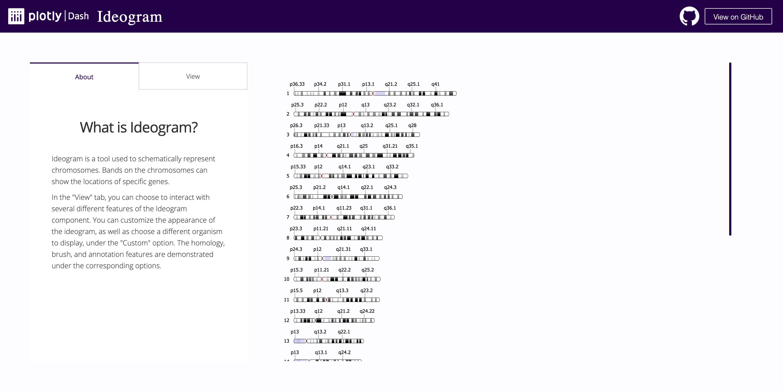 Dash App Gallery